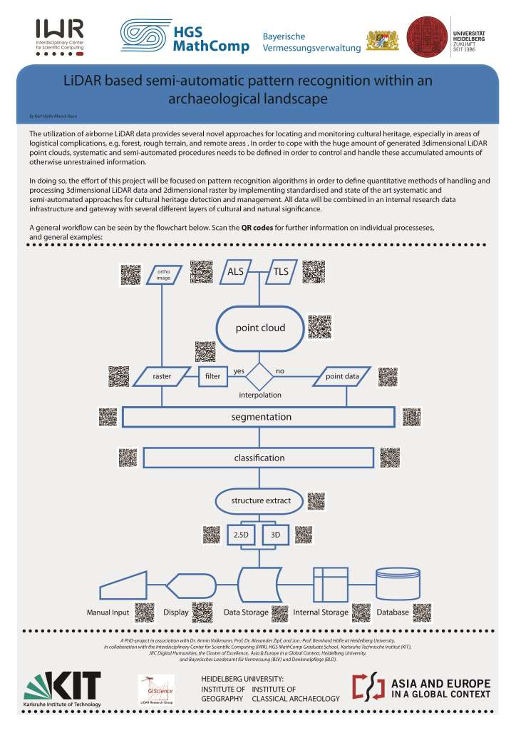 Poster_HGS-MathComp_2